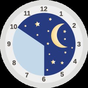 heure de sommeil