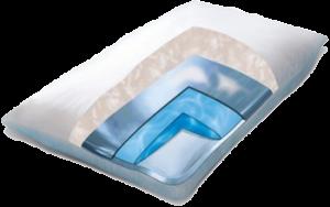 oreiller à eau